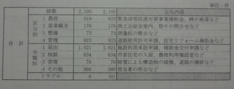 matome130527.JPG
