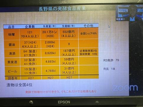 naganokennhakkousyokuhinn20210218.JPG