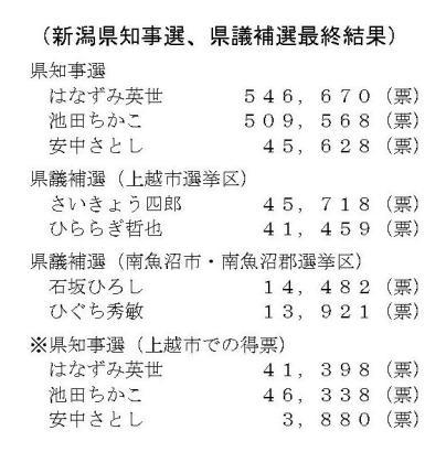 sennkyo180610.jpg