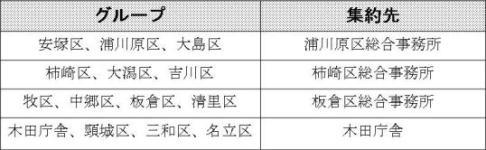 syuuyakusaki121029.jpg